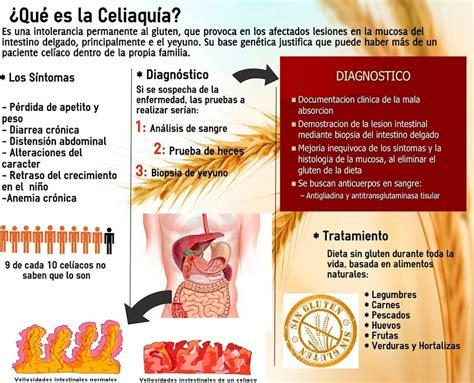 es la celiaquia  sintomas tienen los celiacos blog de farmacia