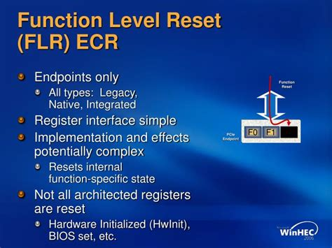 reset bios effect ppt pcie 2 0 base specification protocol and software