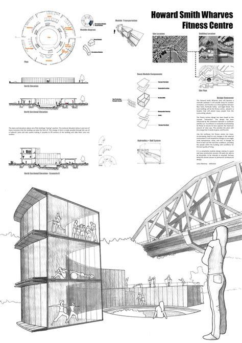 Landscape Architect Qut Architecture Presentation Posters Qut Bachelor