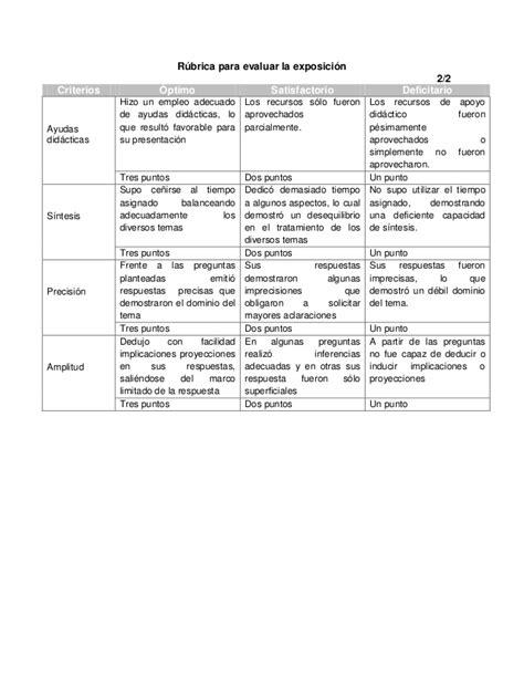 rubrica para evaluar proyectos de reciclado ejemplos de rubricas y listas de cotejo