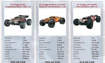 Ferngesteuertes Benzin Auto Billig Kaufen by Ferngesteuerte Autos Mit Benzinmotor Und Nitro Rc