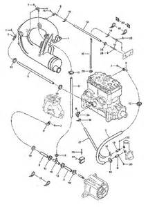 seadoo cooling system diagram seadoo wiring diagram and circuit schematic