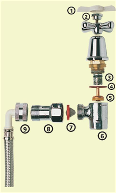 Mixer Tap Washers Plumbing Supplies by Tap Repair Parts Diy Plumbing Guides Solutions Fix A Tap