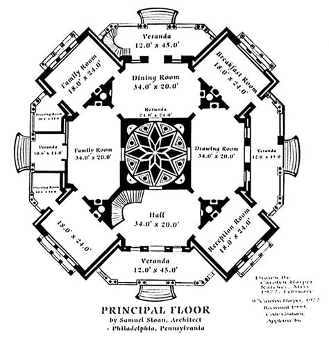 Trendmaker Homes Floor Plans by Pictures Of A Fabulous Southern Mansion