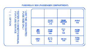 kia spectra 1999 fuse box/block circuit breaker diagram