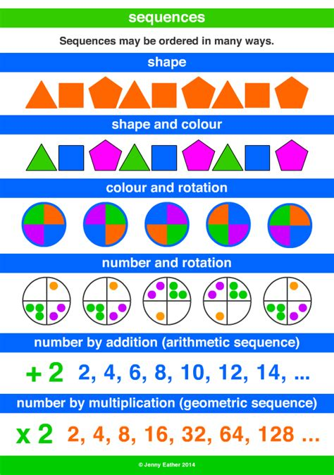 pattern definition in geometry sequences a maths dictionary for kids quick reference by