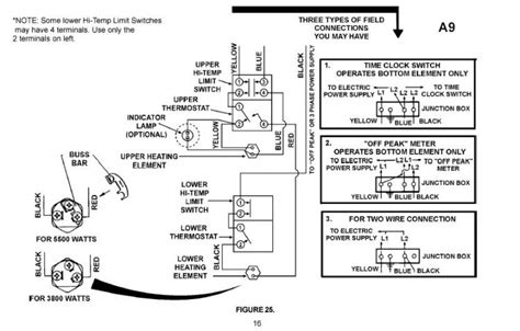 peak electrical wiring diagram free engine image