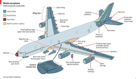 Air Force One Layout Floor Plan airbus a380 everything you need to know aviation blog