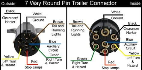 wiring diagram for a 7 way pin trailer connector on