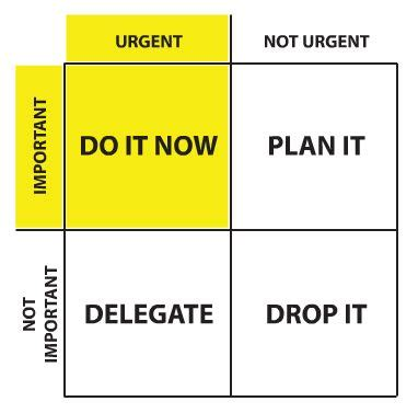 prioritizing tasks template the eisenhower box save your time by prioritizing your task