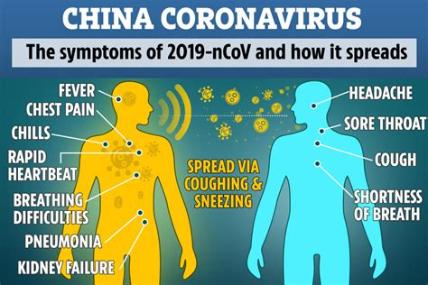 wuhan coronavirus spreading  asia god