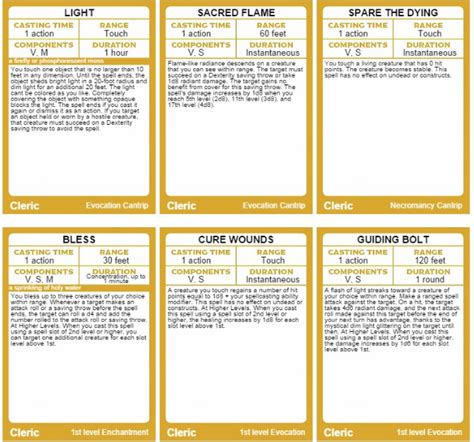 D D 5e Mse Card Template by D D 5e Druid Spell Cards Archives Printable Office
