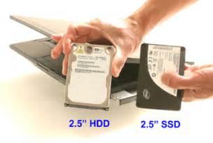 Socket 3 8 Inch 10 Mm 34205 Sata Tools 1 كيف تختار قرص تخزين مناسب لجهازك المحمول quot لابتوب quot عرب