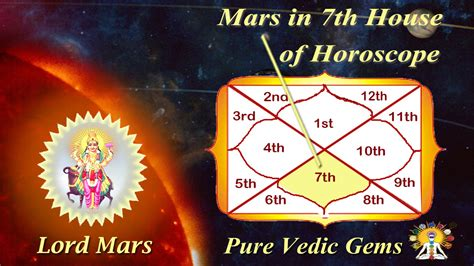 7th house mars horoscope article 7th house