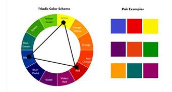Triadic Color Scheme Color Wheel Basics How To Choose The Right Color Scheme