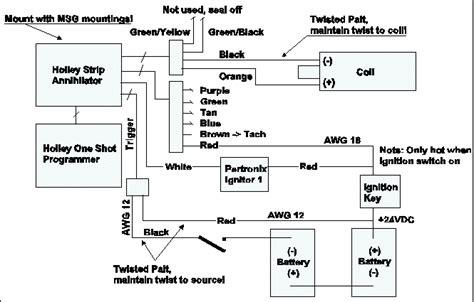 edelbrock 8867 diagram holley annihilator wiring diagram holley parts diagram