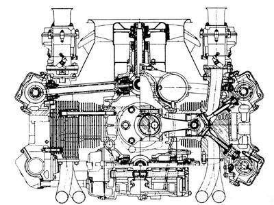 Evolution Of The 4 Cam Fuhrmann Motor Pelican Parts Forums