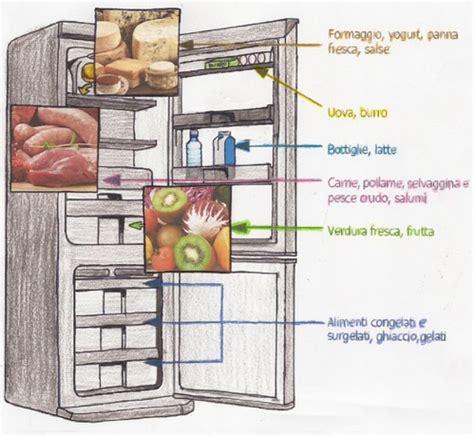 metodo di conservazione degli alimenti metodi di conservazione tutti per uno cibo per tutti
