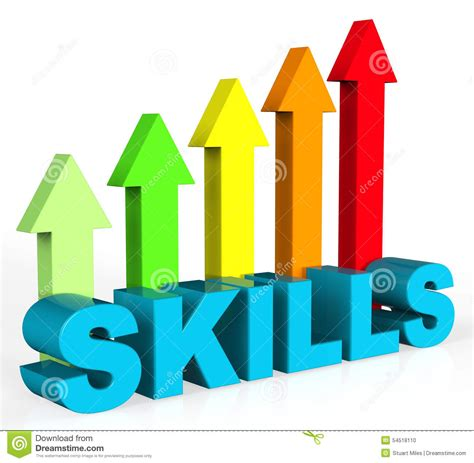 improve skills means improvement plan and abilities stock