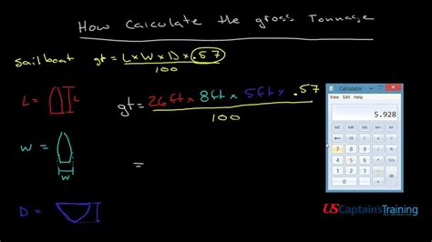 displacement formula boats vessel gross tonnage simple calculation youtube