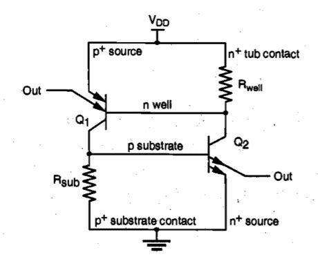 vlsi layout problem what is latch up problem in integrated circuits quora