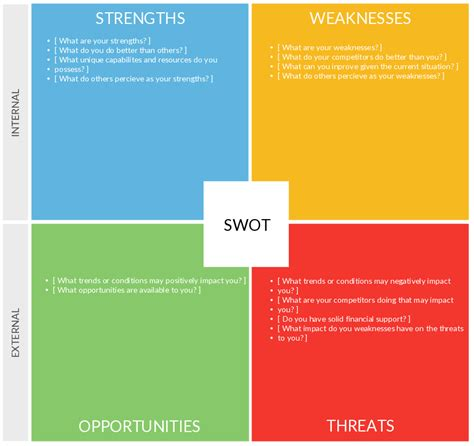 swat diagram benefits of a swot analysis and how to tune it