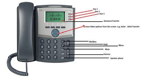 cisco spa 303 desk phone cisco desk phone manual hostgarcia