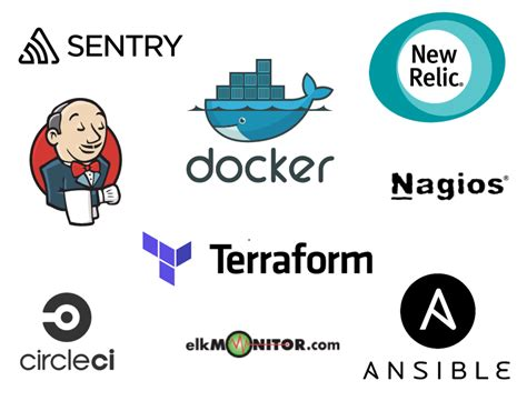 docker tutorial step by step what is devops and why you should have it hacker noon