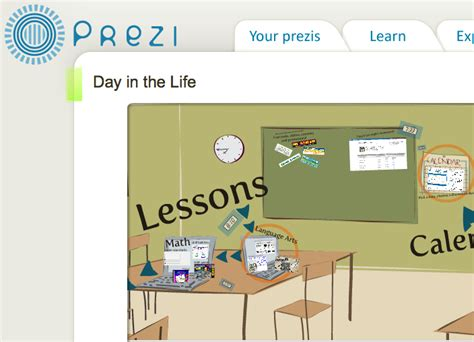 Interface Design For Learning 7 Ideas For Designing Your Own Prezi Template Prezi Template Ideas