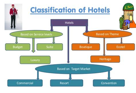 tourism  hospitality industry definition tourism