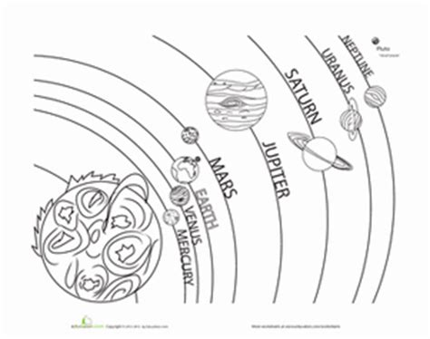 sun diagram coloring page solar system worksheet education com
