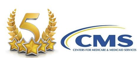 highest lowest 2017 cms ratings for medicare plans