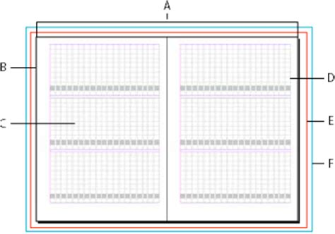 layout and composition with indesign layout grids in indesign