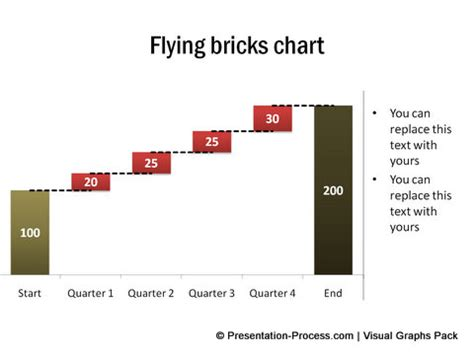Brick Template Printable 49574 Movieweb Powerpoint Waterfall Chart Template