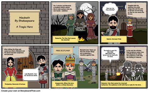 Macbeth Essays Tragic by Macbeth Essay Tragic Mfacourses719 Web Fc2