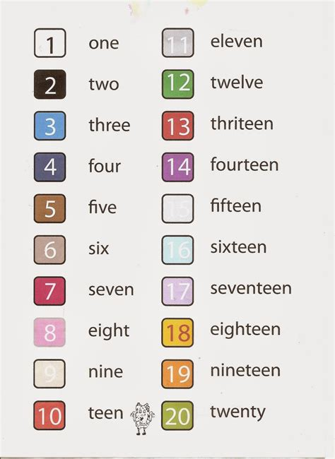 imagenes numeros ingles numeros en ingles del 1 al 20 buscar con google fichas