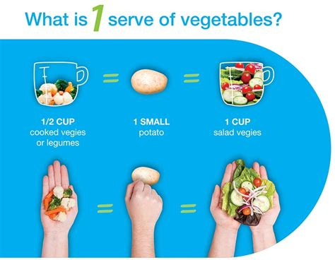 2 fruits a day how many fruit and vegetables should we eat every day