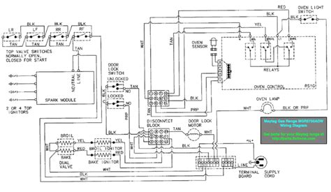 maytag neptune dryer wiring diagram wiring automotive