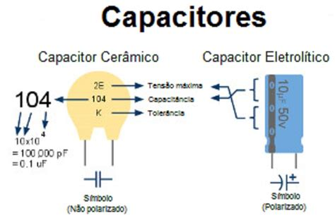 capacitor 100nf como identificar eletr 244 nica 243 gica aula 12 capacitores fixos