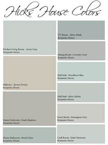 whole house color palette interior paint color and color palette ideas with pictures