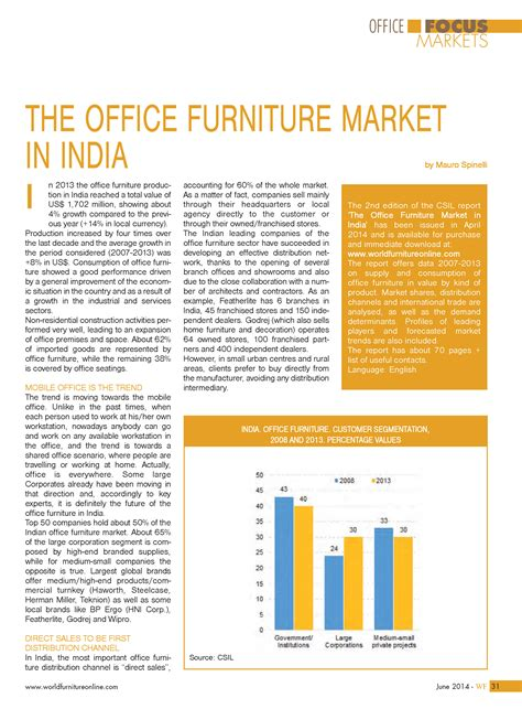 office furniture industry office furniture industry in india home office furniture