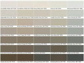 und colors best 25 taupe paint colors ideas on bathroom