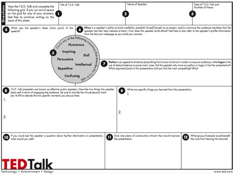 Tuesday Ted Talk Template Ms Shann S Leadership Portfolio Ted Talk Presentation Template