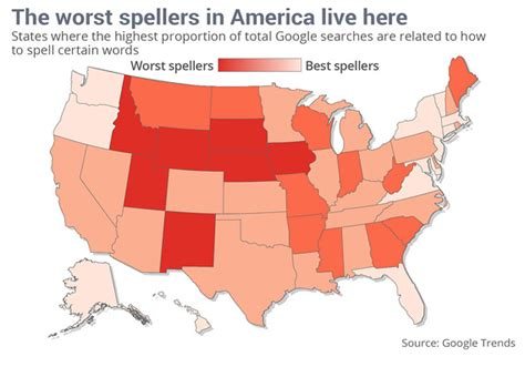 how do u spell the color grey says these are the words americans cannot spell