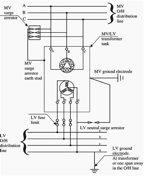 3 phase neutral grounding resistor wiring diagram