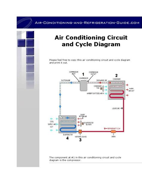 block diagram of air conditioner diode sign