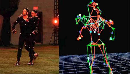 motion capture system petition petition to get a motion capture system back in