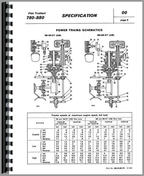 Fiat Tractor Wiring Diagram Schematic Symbols Diagram Fiat 780 Wiring Diagram Wiring Diagram