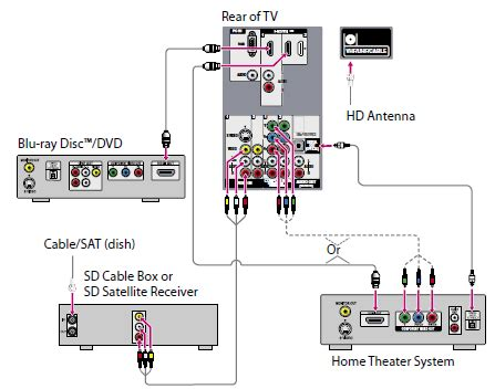 samsung tv wiring diagram get free image about wiring