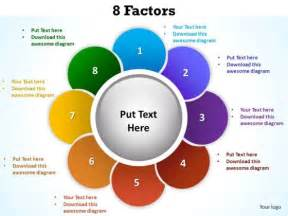 business strategy ppt template powerpoint template strategy factors ppt presentation